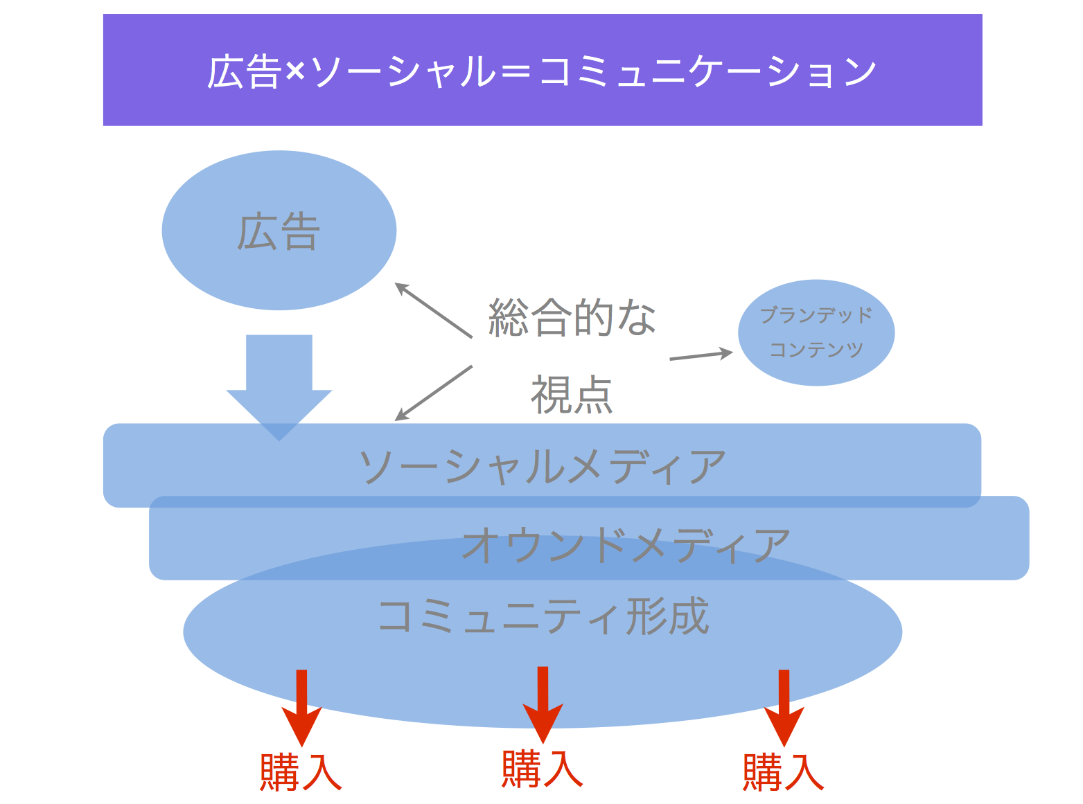 koukoku_social