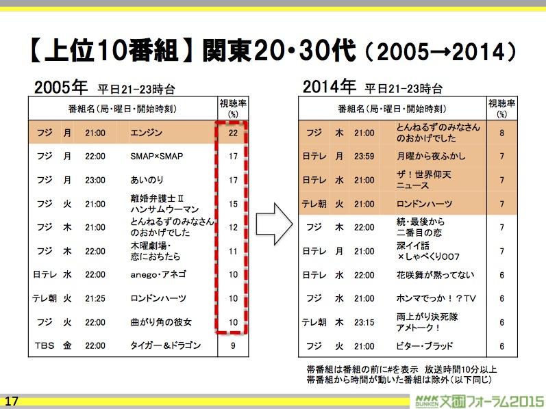 20150310_sakaiosamu_05