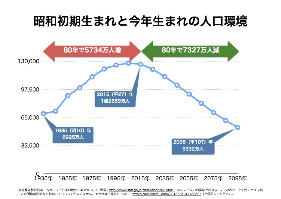 20151214_sakaiosamu_01